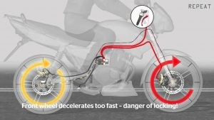 Phanh ABS là hệ thống chống bó cứng bánh xe