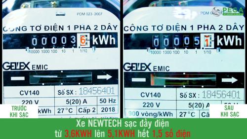 Pega công bố xe máy điện đi 140 km với một lần sạc - 2